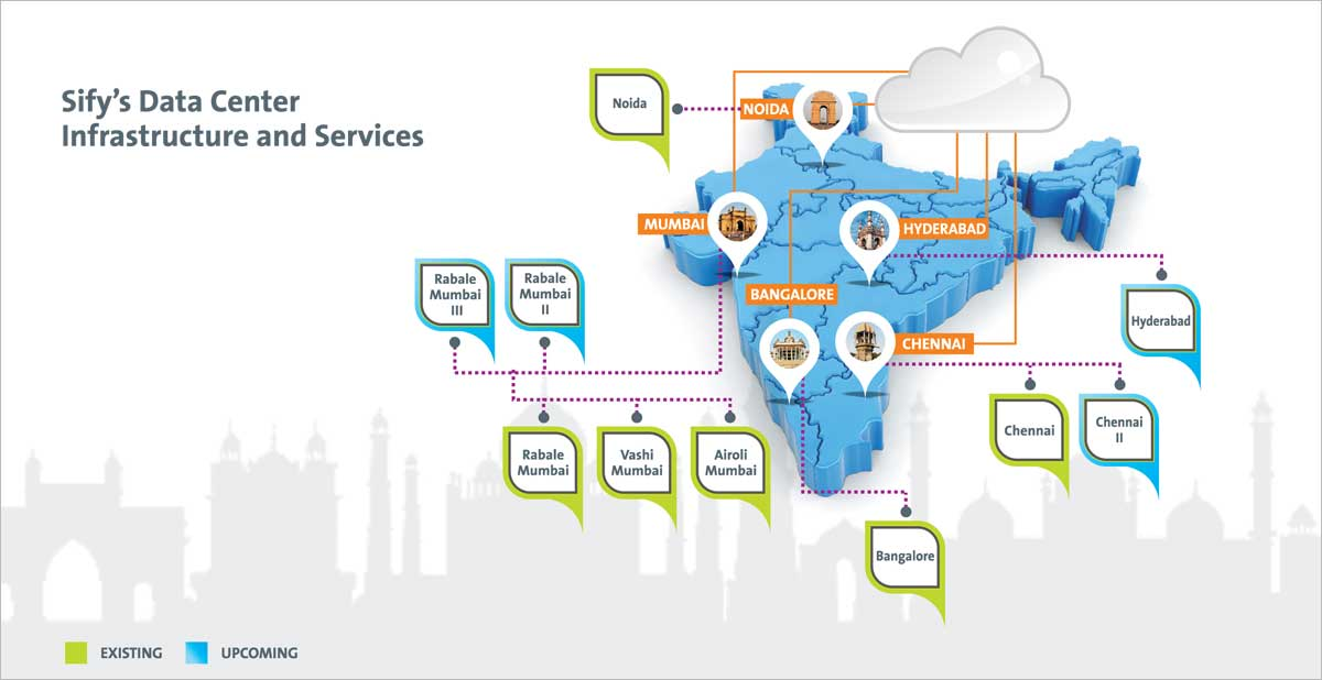 Sify's Data Center Infrastructure and Services