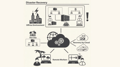 A to Z Disaster Recovery