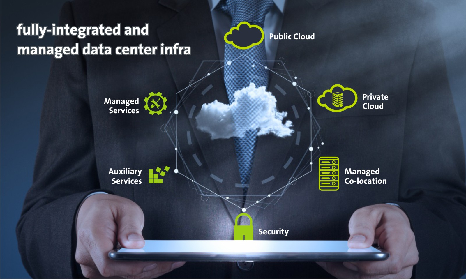 fully integrated and managed data center infra